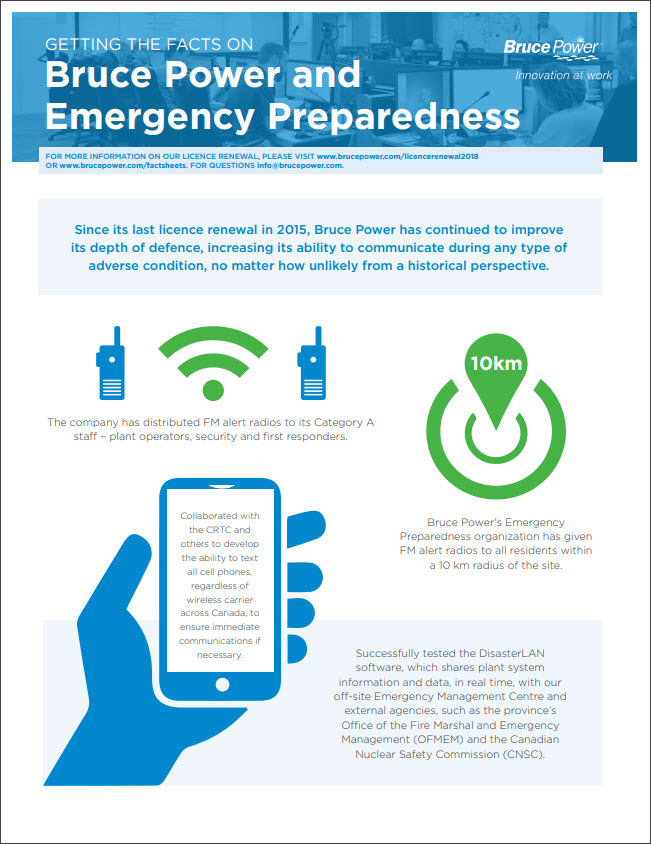 Facts on emergency preparedness