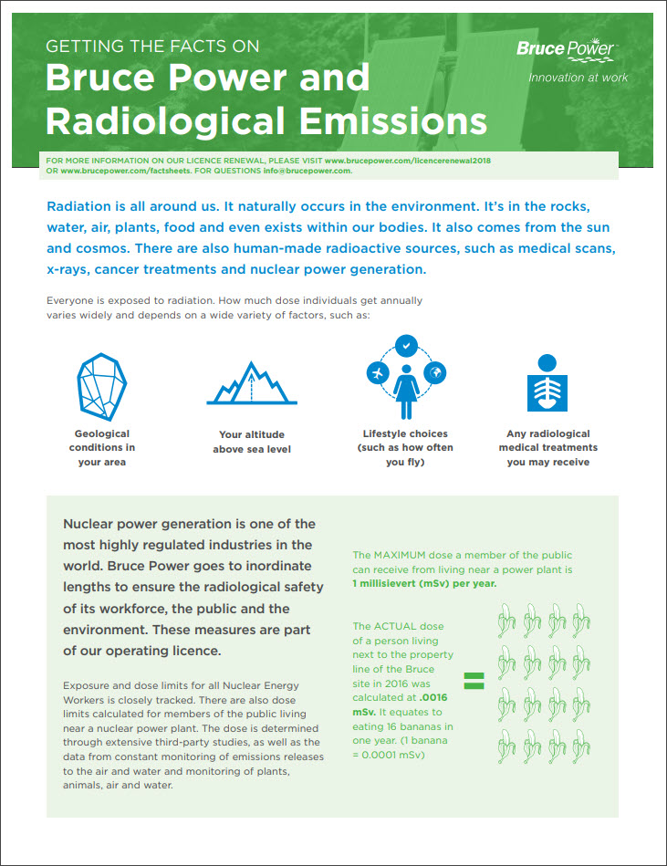 Facts on radiological emissions
