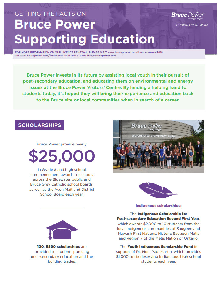 Facts on supporting education