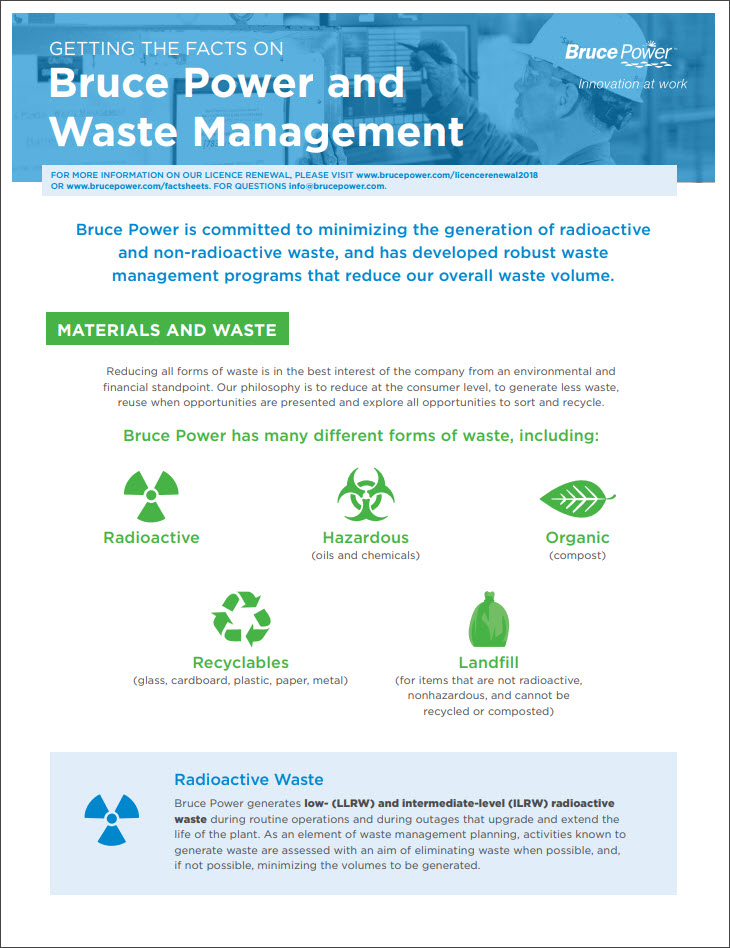 Facts on waste management